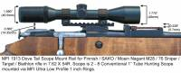 """MFI 1913 Picatinny Style Scope Mount / Rail for Finnish Army Target / SAKO / Mosin Nagant bolt action rifle M28-76 or M28/76 with MFI 1"""" Ultra Low Profile Scope Rings and Conventional 1"""" tube scope."""