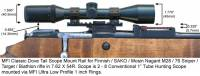 "MFI Classic Style Scope Mount / Rail for Finnish Army Target / SAKO / Mosin Nagant bolt action rifle M28-76 or M28/76 with MFI 1"" Ultra Low Profile Scope Rings and Conventional 1"" tube scope."